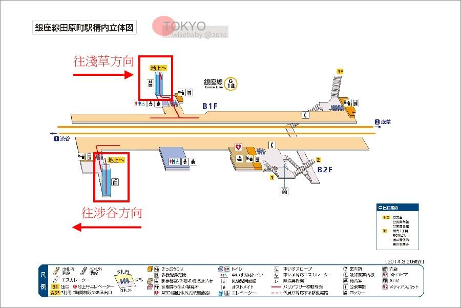 [東京自助] 分享-如何安排交通(上).第一次就上手的密訣