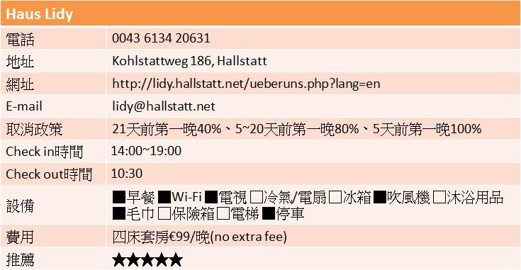 奧地利 | 住宿。Haus Lidy.哈斯塔特推薦民宿