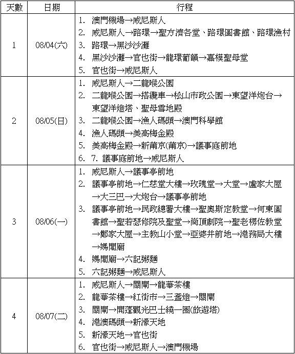 MACAU行前日記【2】日期與行程確定